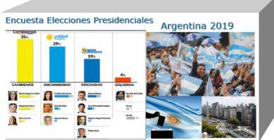 Ventajas de cada candidato Presidenciales